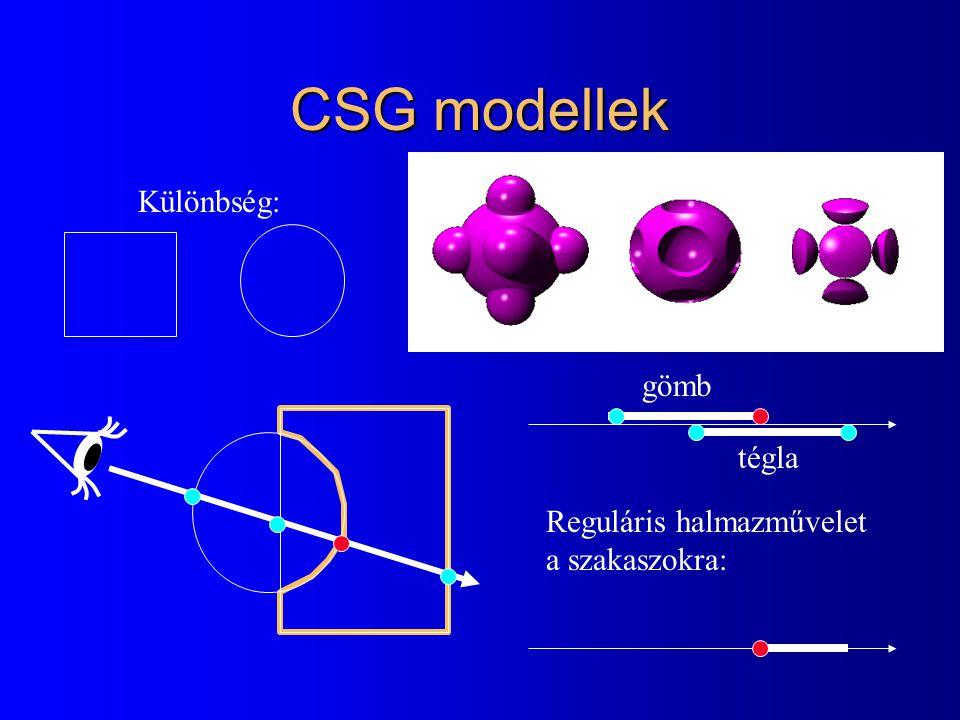 CSG modellek Különbség: gömb tégla Reguláris halmazművelet a szakaszokra: