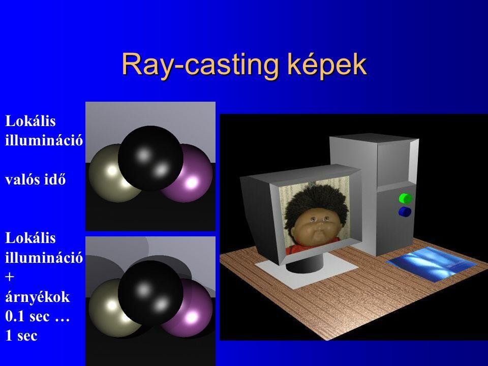 Ray-casting képek Lokális illumináció valós idő Lokális illumináció + árnyékok 0.1 sec … 1 sec