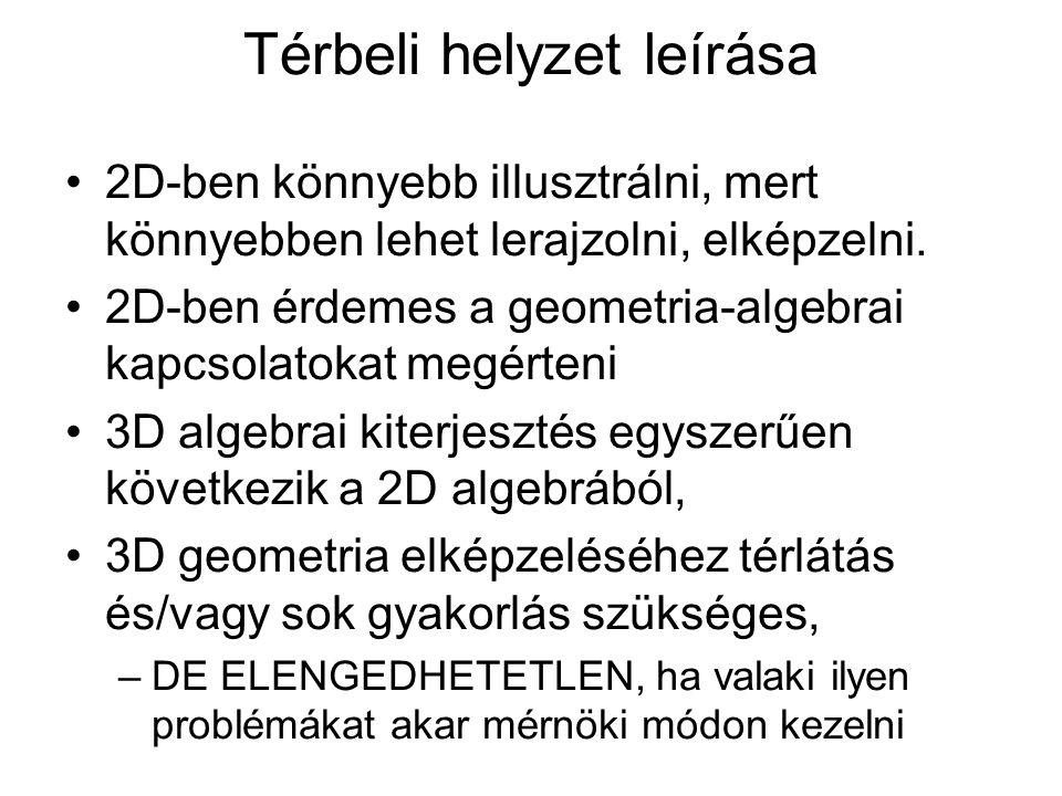 Térbeli helyzet leírása 2D-ben könnyebb illusztrálni, mert könnyebben lehet lerajzolni, elképzelni.