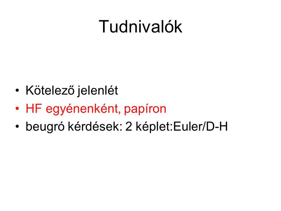 Tudnivalók Kötelező jelenlét HF egyénenként, papíron beugró kérdések: 2 képlet:Euler/D-H