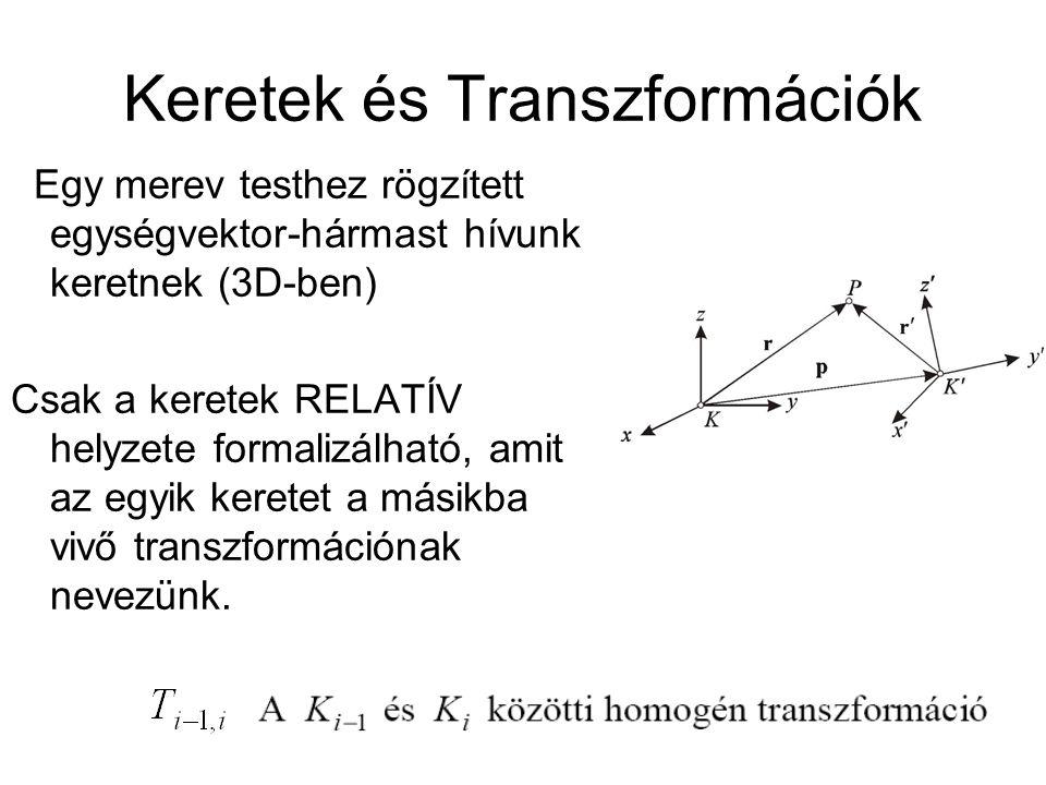 Keretek és Transzformációk Egy merev testhez rögzített egységvektor-hármast hívunk keretnek (3D-ben) Csak a keretek RELATÍV helyzete formalizálható, amit az egyik keretet a másikba vivő transzformációnak nevezünk.
