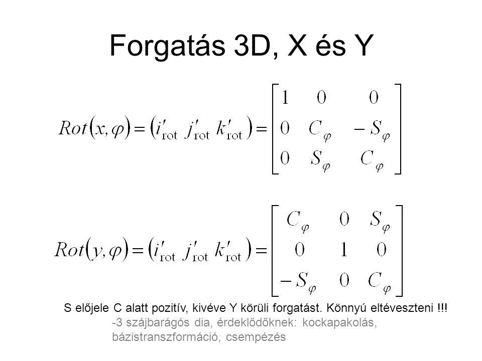 Forgatás 3D, X és Y S előjele C alatt pozitív, kivéve Y körüli forgatást.