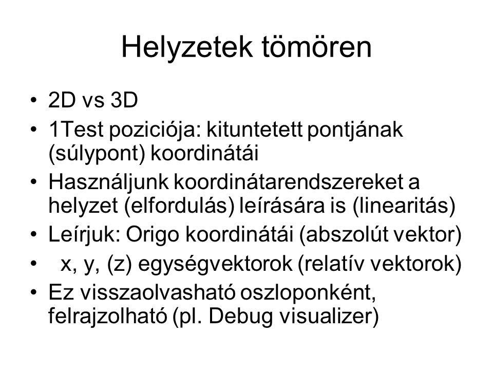 Helyzetek tömören 2D vs 3D 1Test poziciója: kituntetett pontjának (súlypont) koordinátái Használjunk koordinátarendszereket a helyzet (elfordulás) leírására is (linearitás) Leírjuk: Origo koordinátái (abszolút vektor) x, y, (z) egységvektorok (relatív vektorok) Ez visszaolvasható oszloponként, felrajzolható (pl.