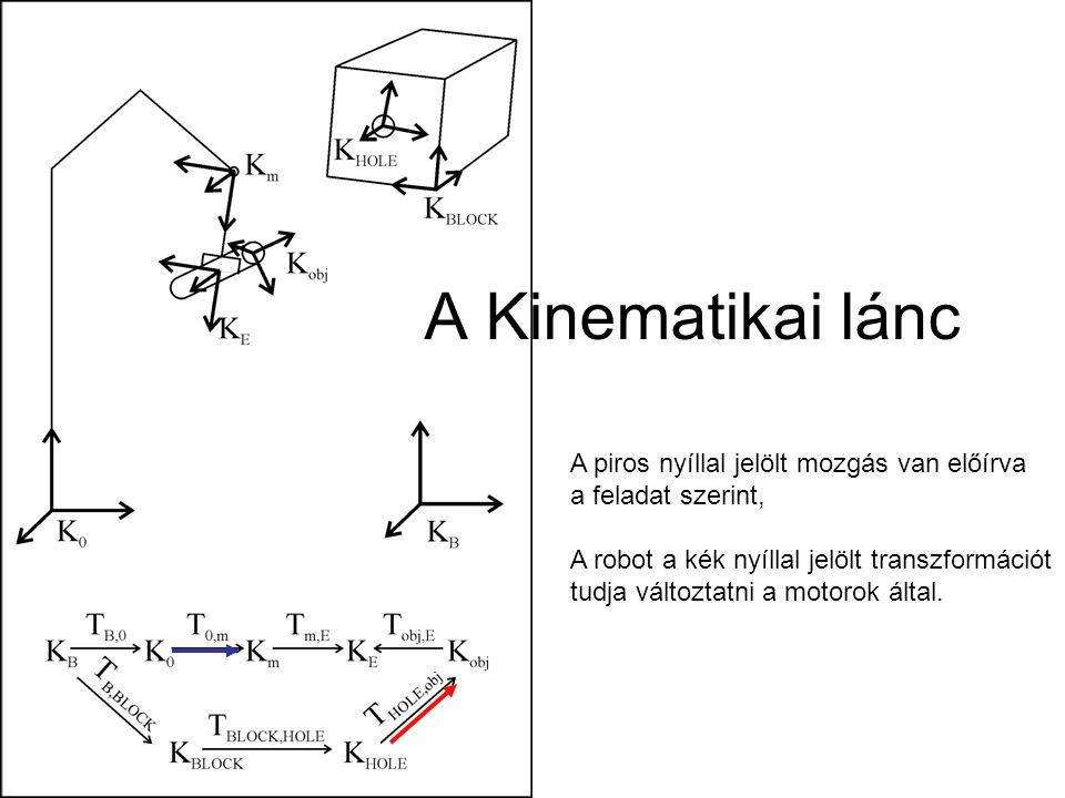 A Kinematikai lánc A piros nyíllal jelölt mozgás van előírva a feladat szerint, A robot a kék nyíllal jelölt transzformációt tudja változtatni a motorok által.