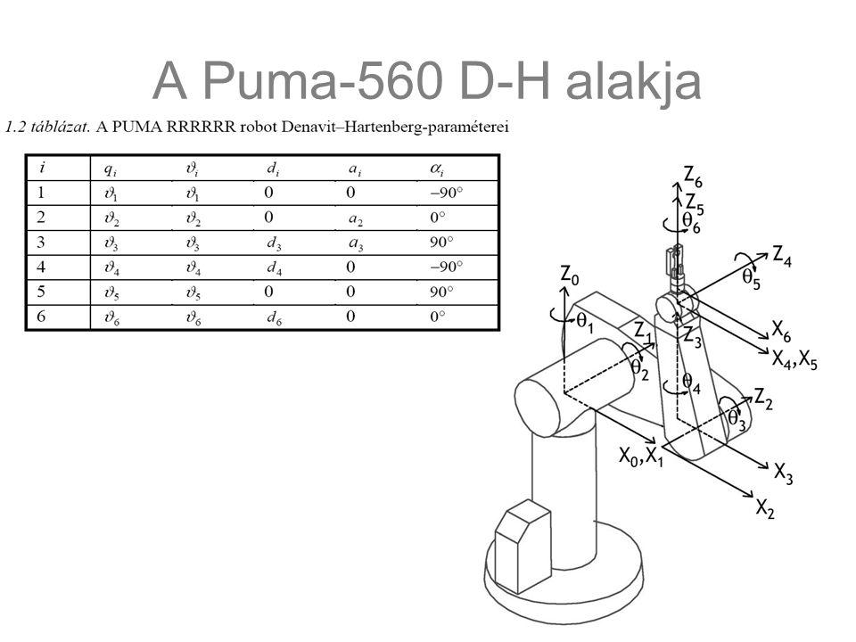 A Puma-560 D-H alakja