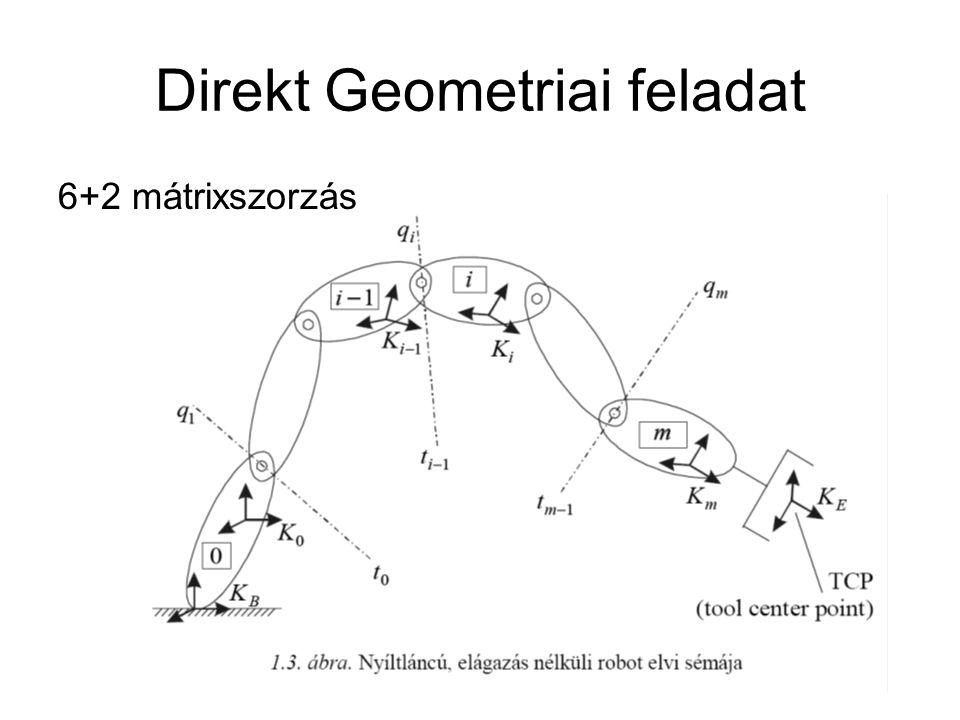 Direkt Geometriai feladat 6+2 mátrixszorzás