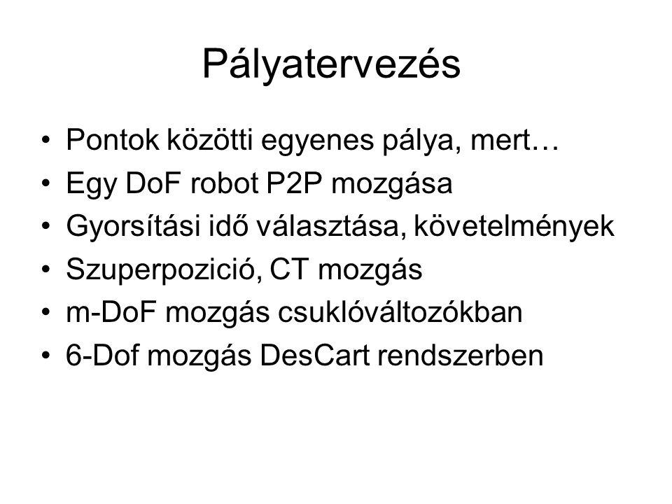 Pályatervezés Pontok közötti egyenes pálya, mert… Egy DoF robot P2P mozgása Gyorsítási idő választása, követelmények Szuperpozició, CT mozgás m-DoF mozgás csuklóváltozókban 6-Dof mozgás DesCart rendszerben