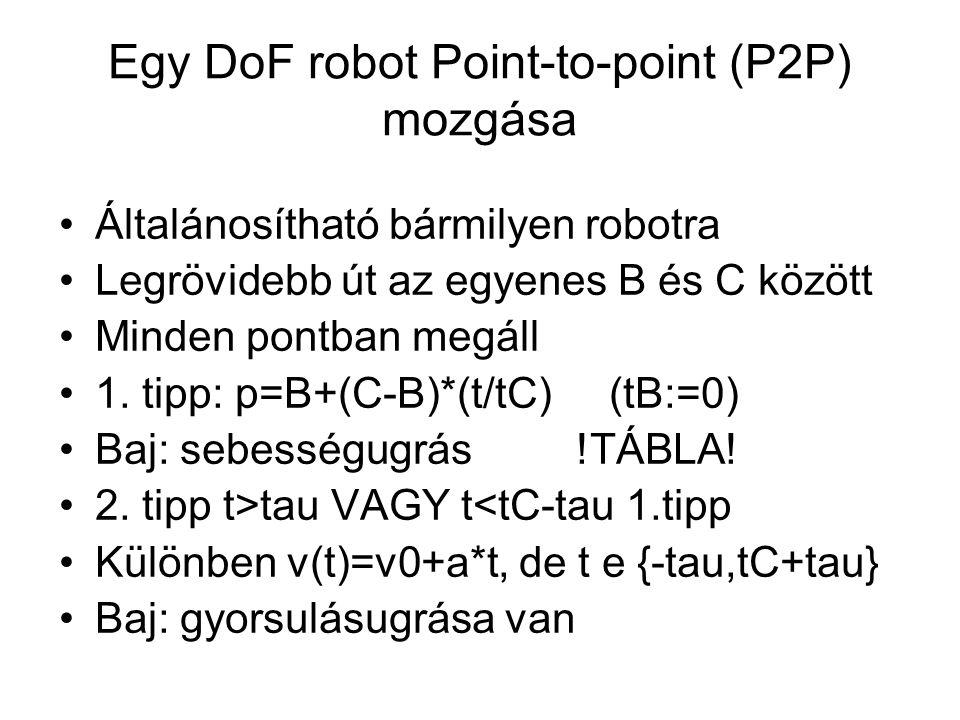 Egy DoF robot Point-to-point (P2P) mozgása Általánosítható bármilyen robotra Legrövidebb út az egyenes B és C között Minden pontban megáll 1.