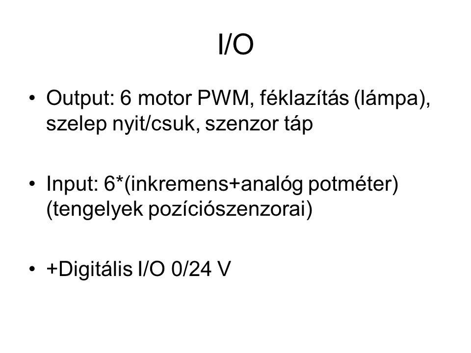 I/O Output: 6 motor PWM, féklazítás (lámpa), szelep nyit/csuk, szenzor táp Input: 6*(inkremens+analóg potméter) (tengelyek pozíciószenzorai) +Digitális I/O 0/24 V