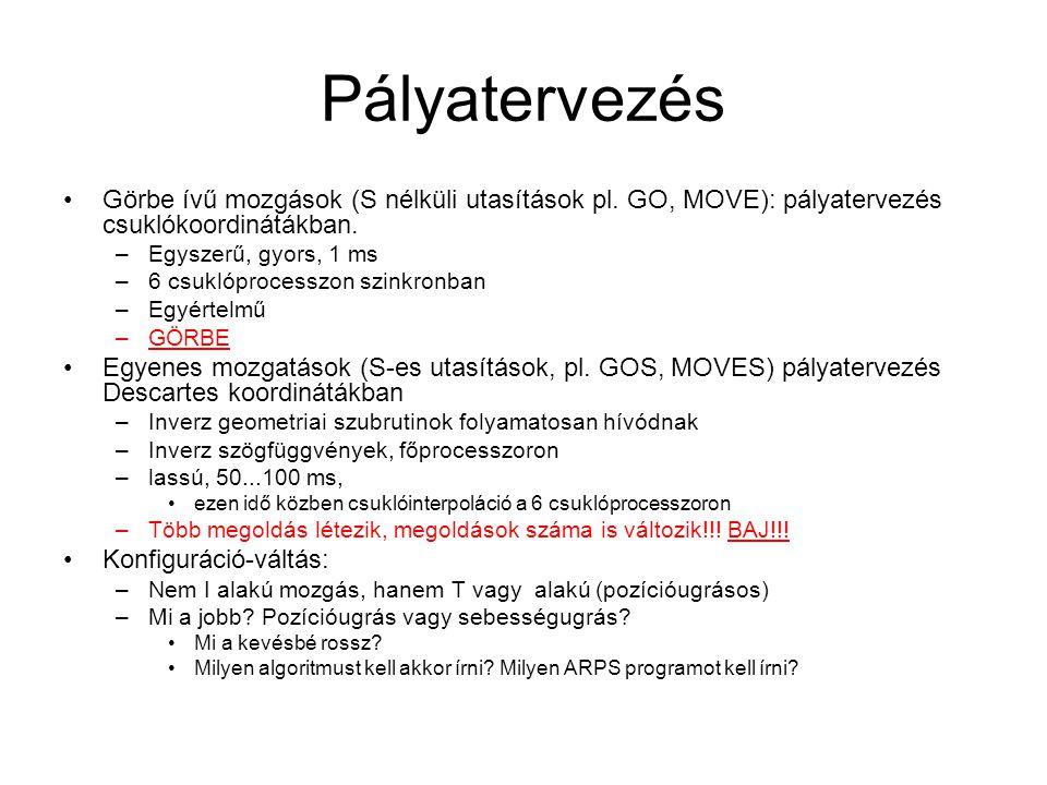 Pályatervezés Görbe ívű mozgások (S nélküli utasítások pl.