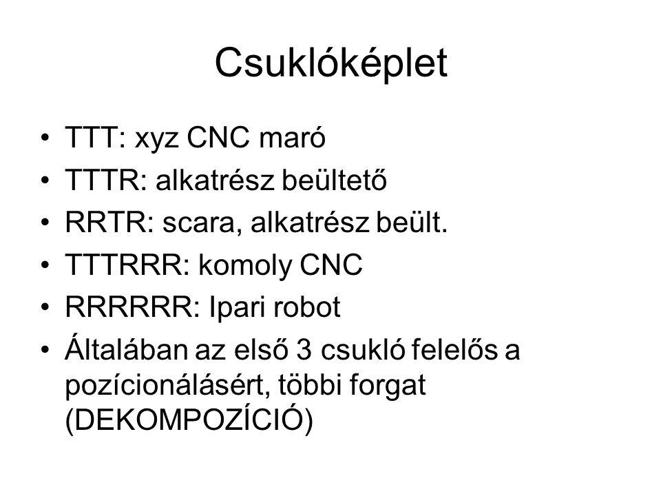 Csuklóképlet TTT: xyz CNC maró TTTR: alkatrész beültető RRTR: scara, alkatrész beült.