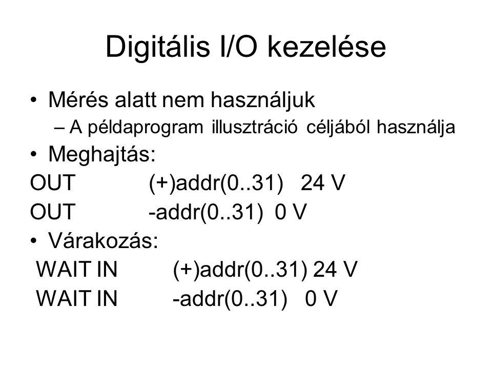 Digitális I/O kezelése Mérés alatt nem használjuk –A példaprogram illusztráció céljából használja Meghajtás: OUT (+)addr(0..31) 24 V OUT -addr(0..31) 0 V Várakozás: WAIT IN (+)addr(0..31) 24 V WAIT IN -addr(0..31) 0 V