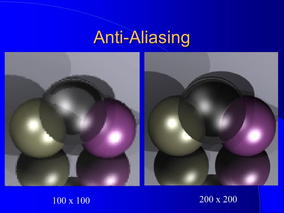 Anti-Aliasing 100 x 100 200 x 200