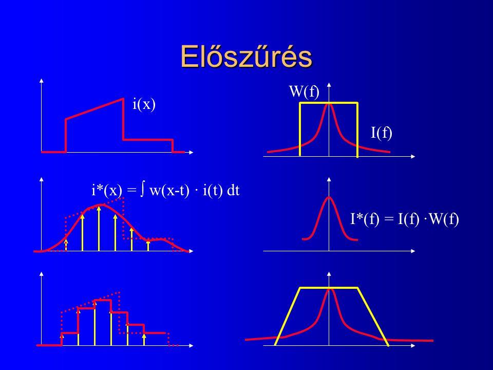 Előszűrés i(x) i*(x) =  w(x-t) · i(t) dt I(f) I*(f) = I(f) ·W(f) W(f)