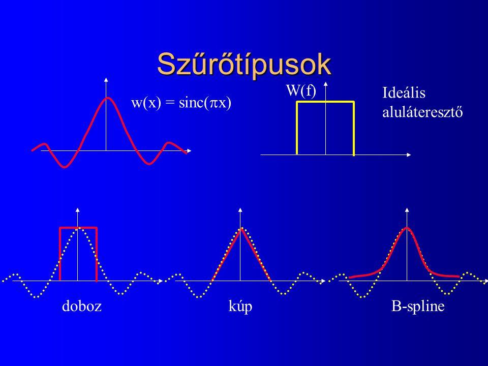 Doboz szűrő i*(x) =  w(x-t) · i(t) dt =  i(t) dt x+0.5 x-0.5 i(t) i*(x) =  A j i j