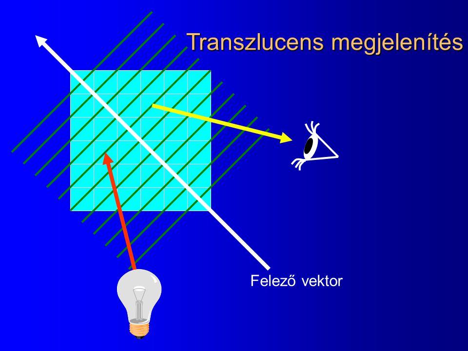 Transzlucens megjelenítés Felező vektor