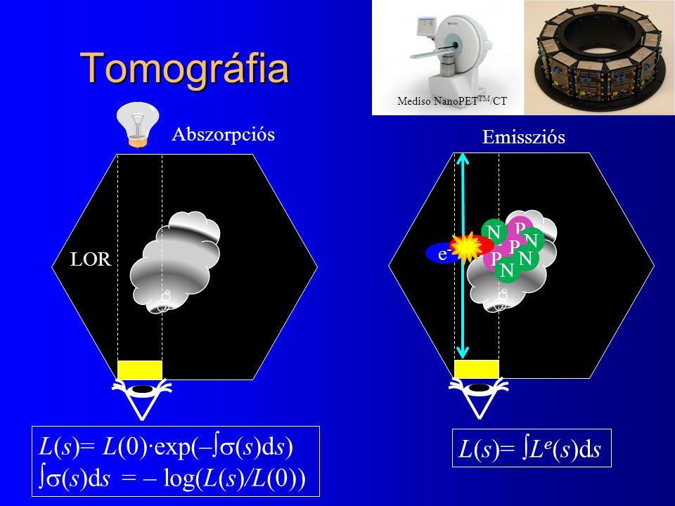 Tomográfia L(s)= L(0)·exp(–  (s)ds)  (s)ds = – log(L(s)/L(0)) L(s)=  L e (s)ds Abszorpciós Emissziós P N P N P N N e-e- e+e+ Mediso NanoPET TM /C