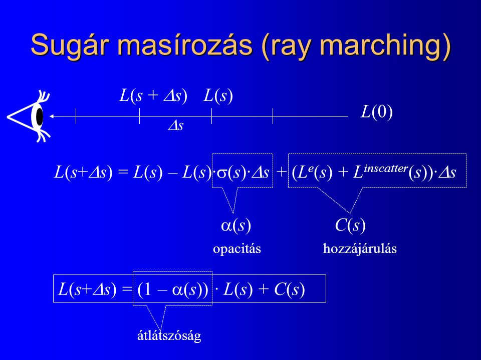 Back-to-front ray marching L = L 0 ; for(s = 0; s < T; s +=  s) { L = (1 –  (s)) · L + C(s); } C(s),  (s)) s=0 L(s+  s) = (1 –  (s)) · L(s) + C(s)