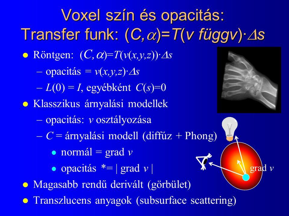 Voxel szín és opacitás: Transfer funk: (C,  )=T(v függv)·  s Röntgen: ( C,  )=T(v(x,y,z))·  s –opacitás = v(x,y,z)·  s –L(0) = I, egyébként C(s)=