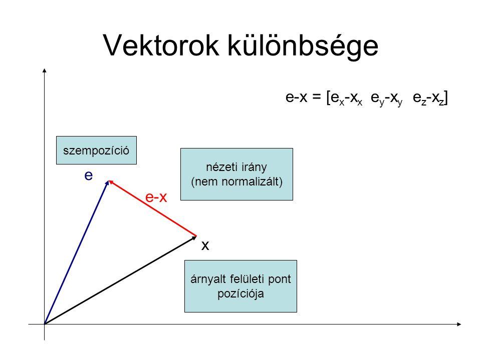 Vektorok hossza v |v| = √ (v x *v x + v y *v y + v z *v z ) |v||v|