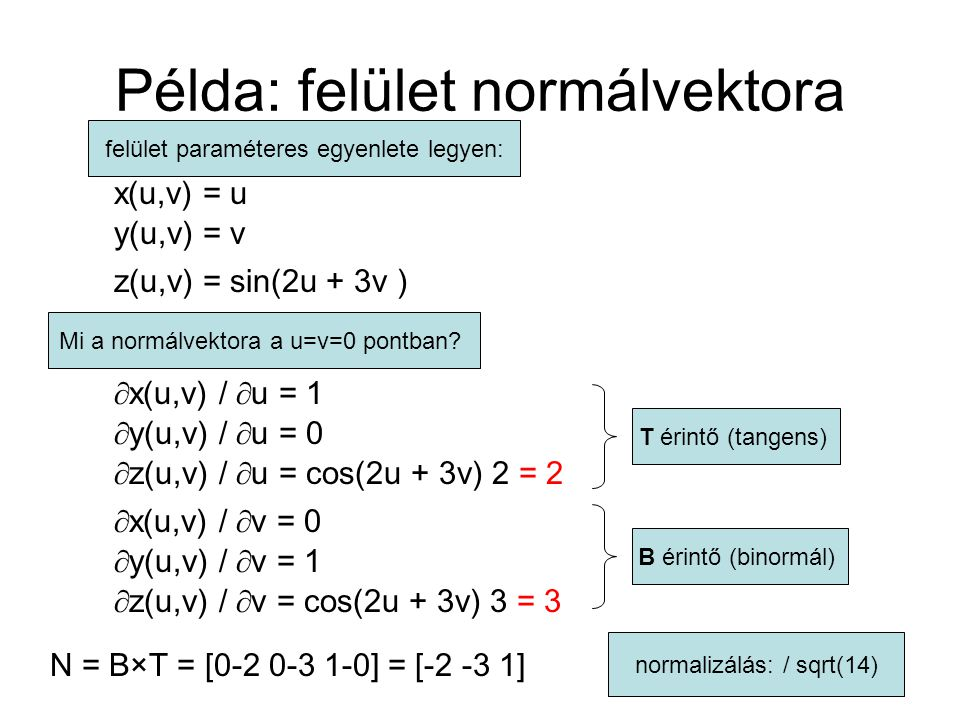 Koordináta-rendszerek Egy pont valamilyen viszonyítási ponthoz képest (origo) adható meg kitüntetett vektorok lineáris kombinációjaként (bázisvektorok, koordinátatengely-irányok) Más origóval és irányokkal ugyanannak a pontnak mások a koordinátái Más számításokhoz más bázisok előnyösek