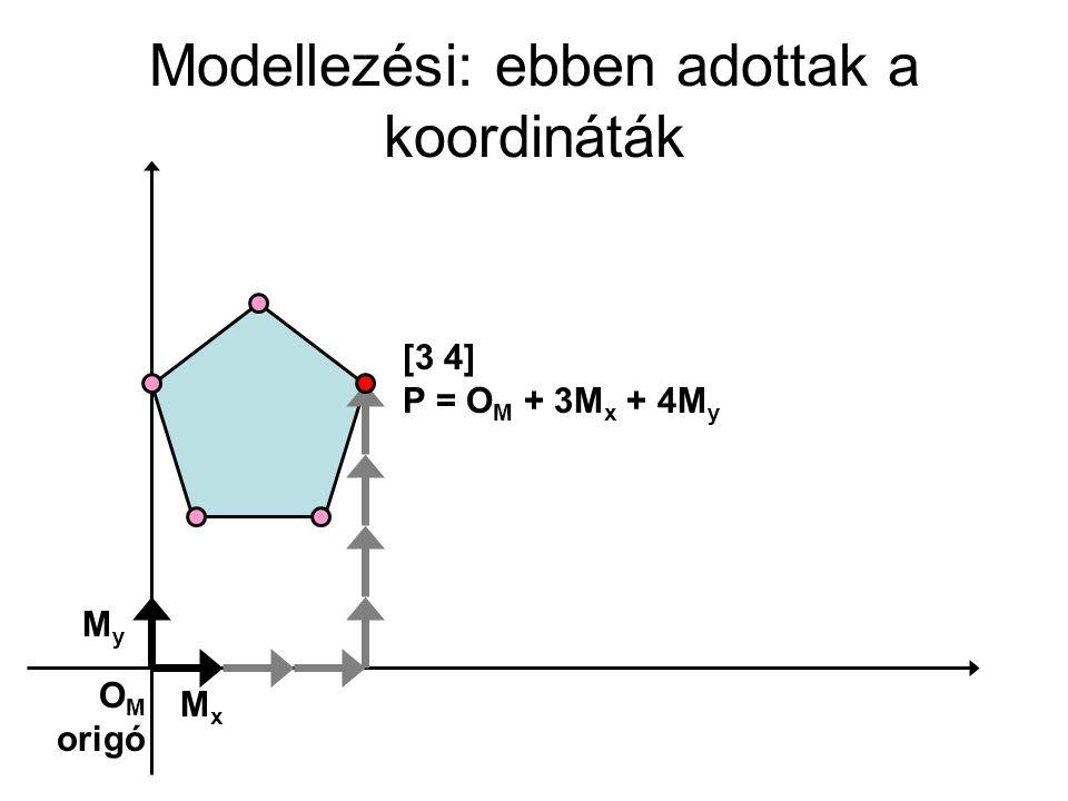 Világ: kitüntetett fő-rendszer ebben legyen minden az árnyaláshoz O W origó WxWx WyWy Lokális Model [3 4] P = 3M x + 4M y modell origo itt van [3 3] Ezekkel adjuk meg az objektum elhelyezkedését M x = 3/25 W x – 4/25 W y M y = 4/25 W x + 3/25 W y