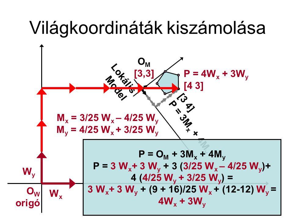 Ez a számítás mátrix formában (modellezési transzformáció) [4 3 1] = [3 4 1] 3/25 -4/25 0 4/25 3/25 0 3 3 1 P = 3 W x + 3 W y + 3 (3/25 W x – 4/25 W y )+ 4 (4/25 W y + 3/25 W y ) [4 3] = [3+3*3/25+4*4/25 3-3*4/25+4*3/25] OMOM MyMy MxMx mindig fix