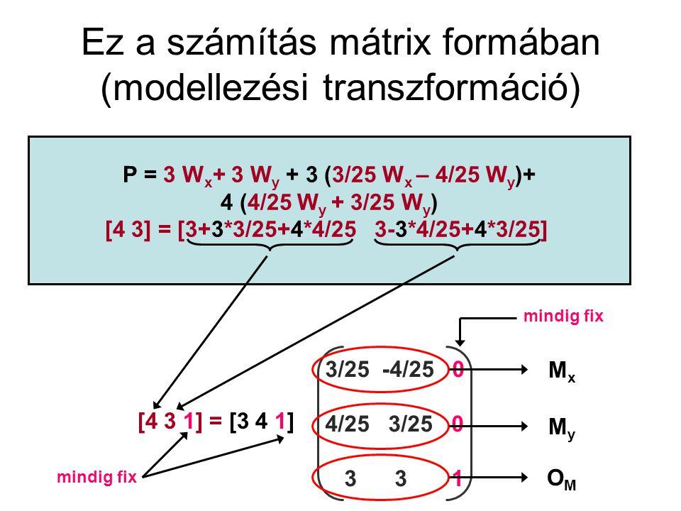 Árnyalás világ-koordinátákban O W origó WxWx WyWy [4 3] [4 1] [6 3] S fényforrás pozíciója E szem pozíciójaX árnyalt felületi pont L L megvilágítás iránya V V nézeti irány Minden világ-ban adott L = (S-X)/|S-X| V = (E-X)/|E-X|