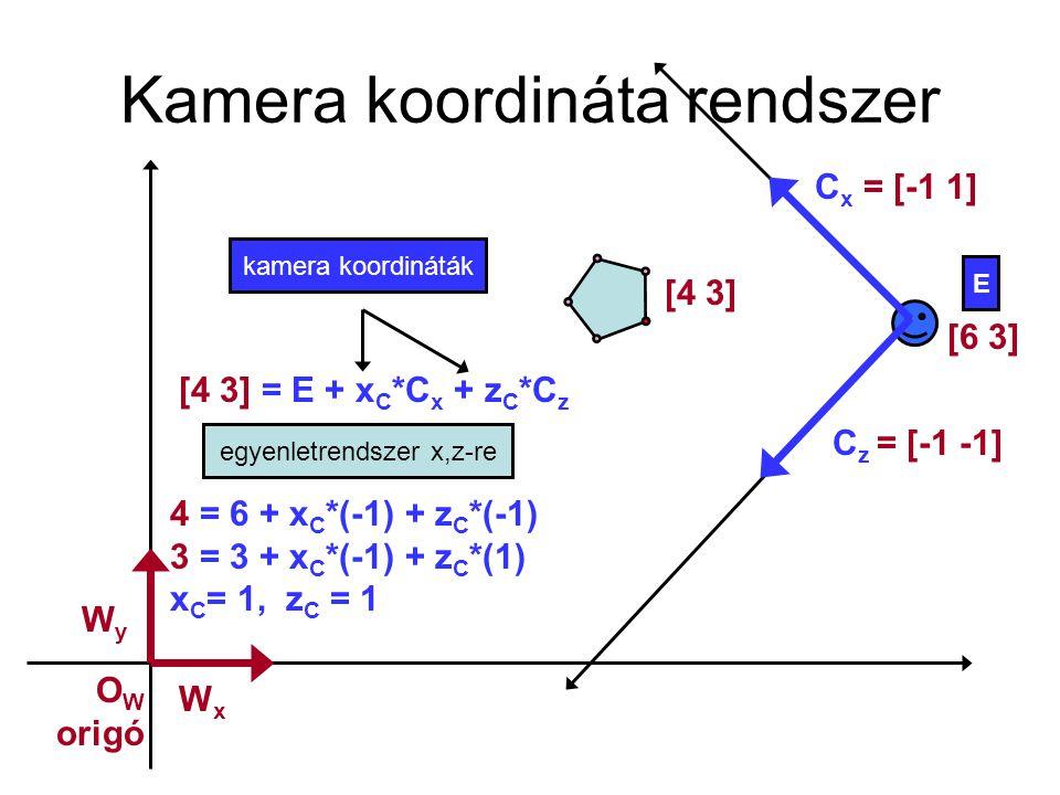 Kamera koordináta számítás mátrix formában (NEM a kamera trafó mátrix) [4 3 1] = [1 1 1] -1 -1 0 -1 1 0 6 3 1 E CyCy CxCx mindig fix [4 3] = E + x C *C x + z C *C z [4 3] = E + x C *[-1 -1] + z C *[-1 1]