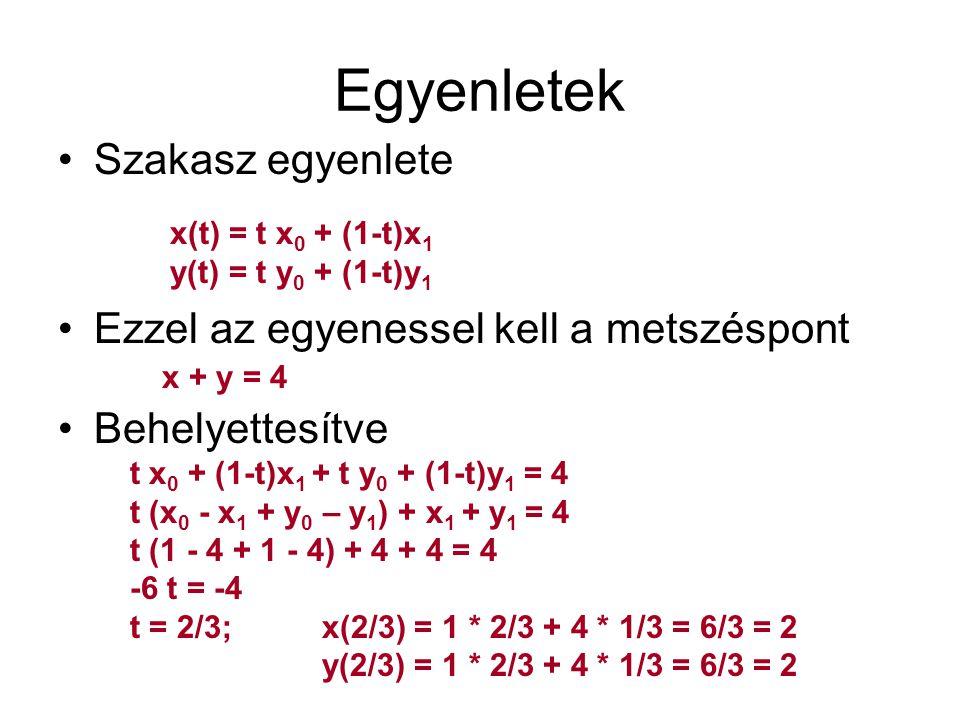 Vágás példa 2Dben r 0 = [1 1] r 1 = [4 4] vágjuk erre a fésíkra: x+y > 4 4 + 4 > 4, bent van 1 + 1 < 4, kint van r c = [2 2]