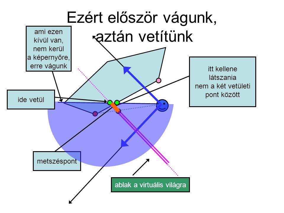 Szakasz vágás homogén koordinátákban Szakasz egyenlete ugyanaz Vágósík egyenlete lesz más r(t) = t*r 0 + (1-t)r 1 ; 0 < t < 1 pl.
