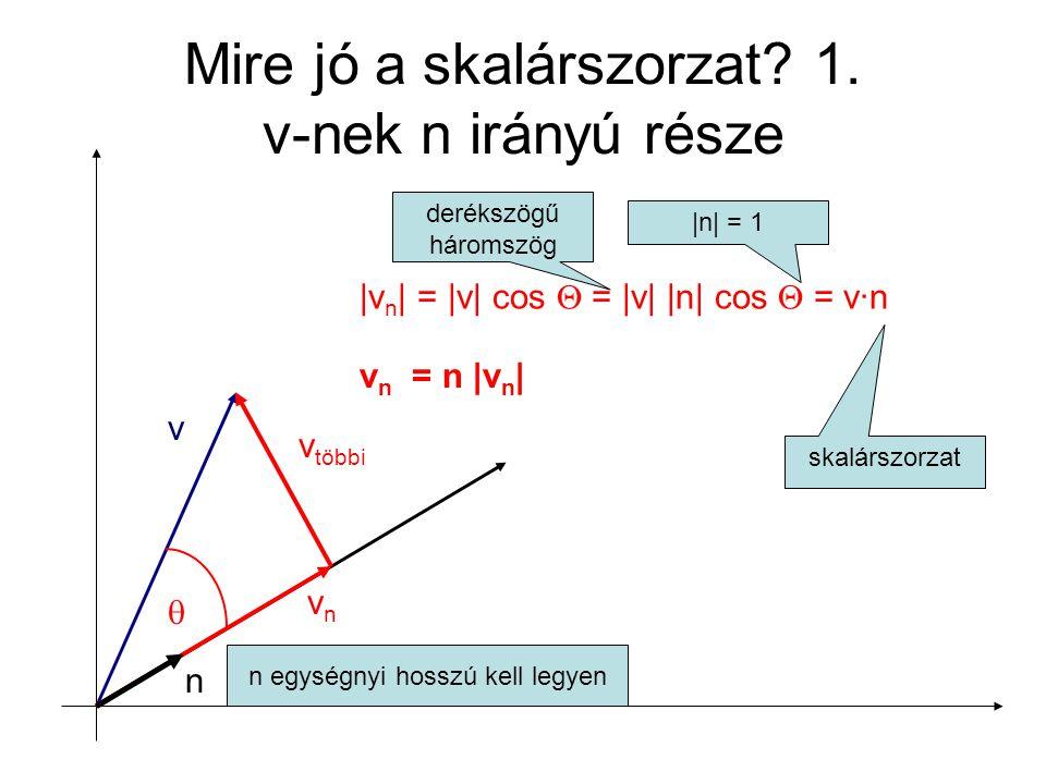 Például: falról visszapattanó labda, tökéletes visszaverődés iránya V N V merőleges V párhuzamos V: bejövő sebesség kimenő sebesség V out V = V párhuzamos + V merőleges V out = V párhuzamos - V merőleges Fal N: fal normálvektora V merőleges = -N(V·(-N)) V párhuzamos = V - V merőleges V out = V - 2N(V·N)