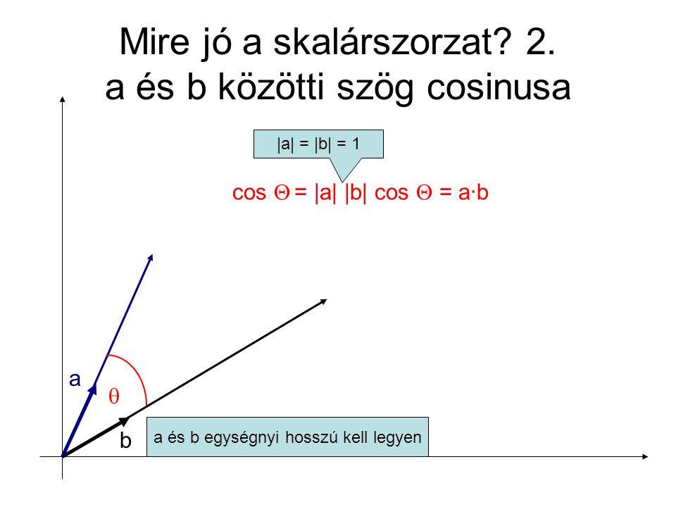 Például: diffúz felület árnyalása L  N L: fényirány (normalizált) kimenő radiancia (nem függ a nézeti iránytól, mert diffúz) I out Fal N: árnyalt felület normálvektora (normalizált) I out = I in k d cos  I in : bejövő radiancia k d : diffúz BRDF paraméter  : fény beesési szöge I out = I in k d L·N