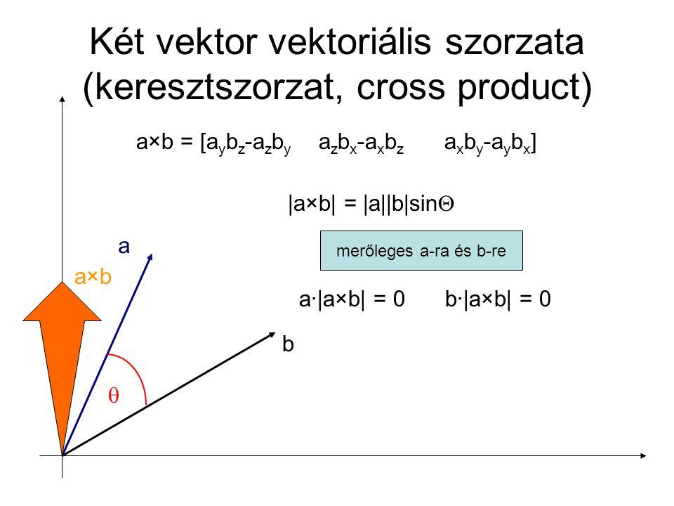 Mire jó a keresztszorzat.Ha valami vektorra kell egy merőleges –keresztszorozzuk pl.