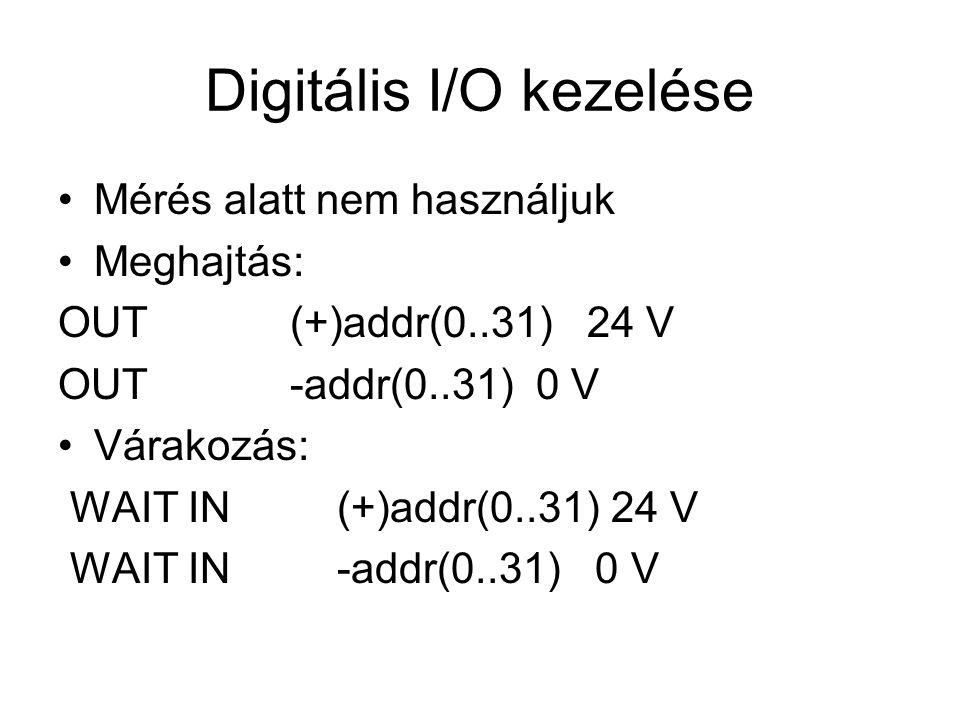 Digitális I/O kezelése Mérés alatt nem használjuk Meghajtás: OUT (+)addr(0..31) 24 V OUT -addr(0..31) 0 V Várakozás: WAIT IN (+)addr(0..31) 24 V WAIT IN -addr(0..31) 0 V