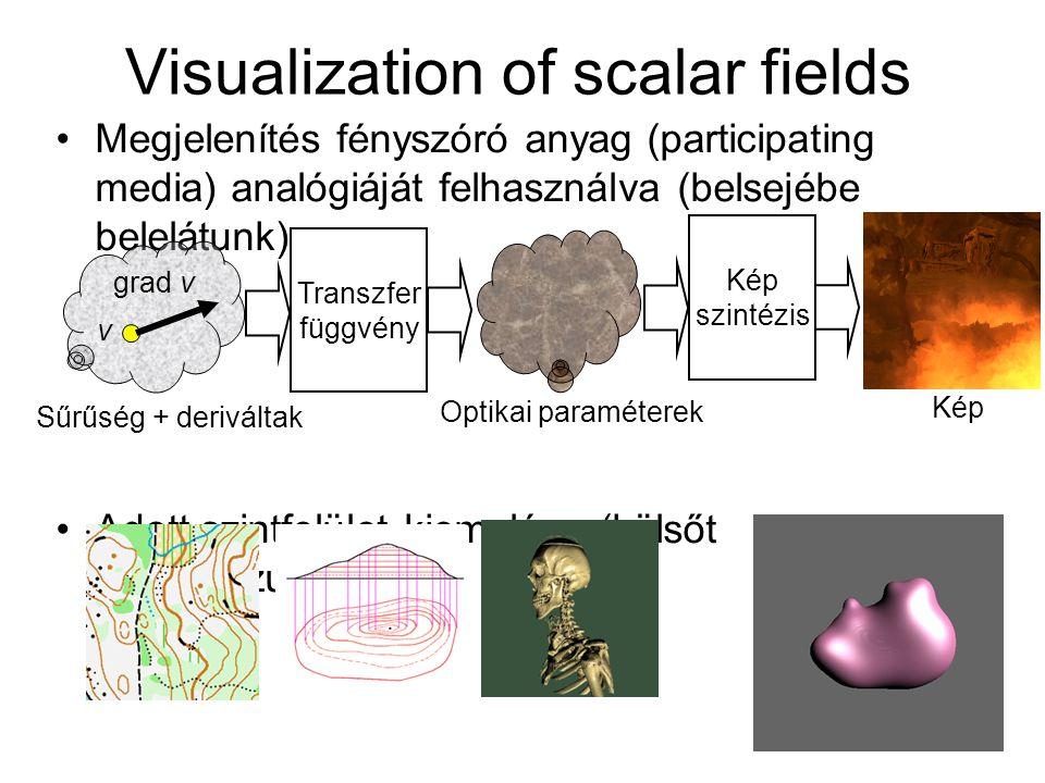 Visualization of scalar fields Megjelenítés fényszóró anyag (participating media) analógiáját felhasználva (belsejébe belelátunk) Adott szintfelület k