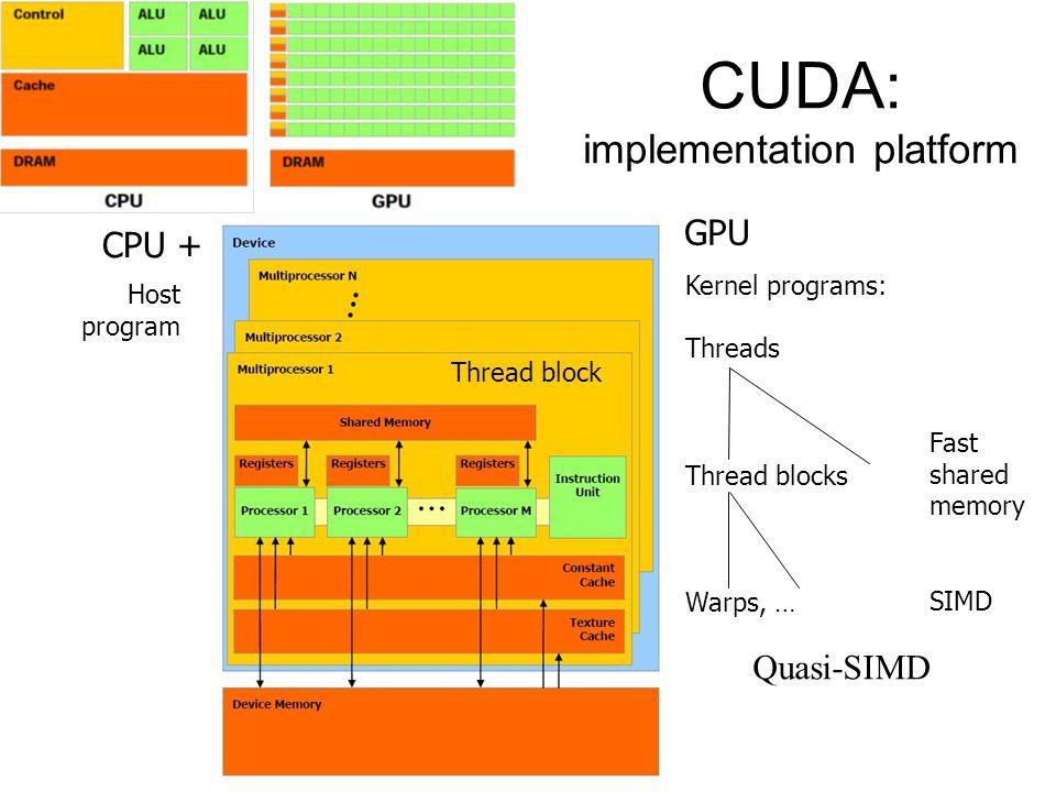 CUDA: implementation platform GPU CPU + Host program Kernel programs: Threads Thread blocks Warps, … Thread block Fast shared memory SIMD Quasi-SIMD