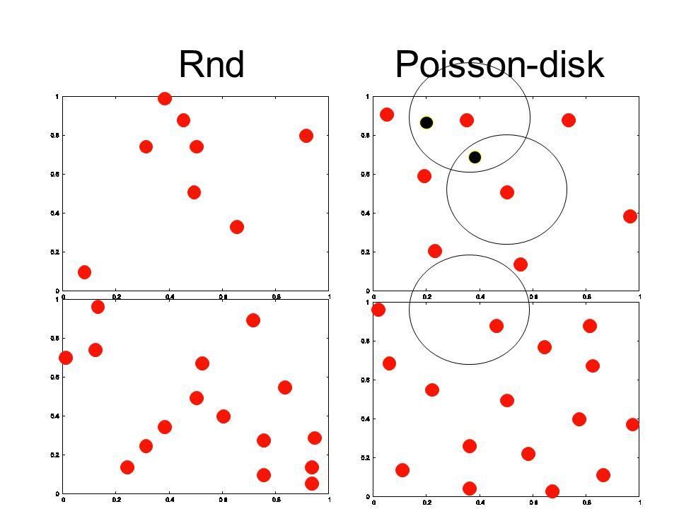 Rnd Poisson-disk
