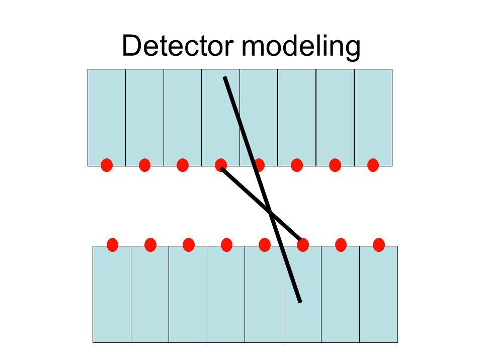 Detector modeling