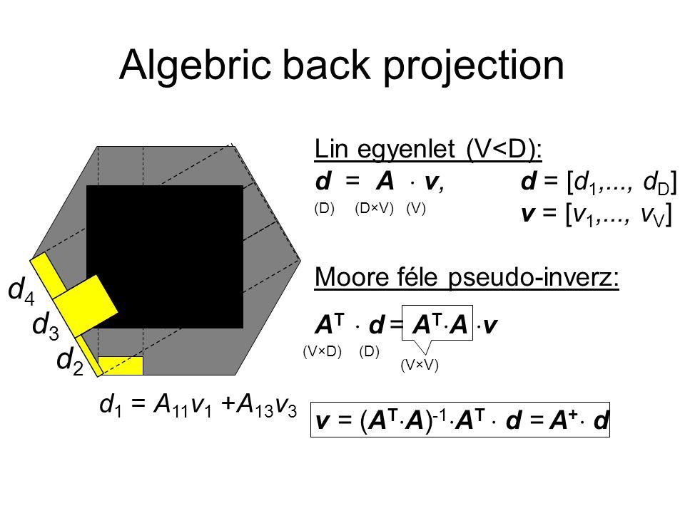 Algebric back projection v1v1 v1v1 v3v3 v4v4 d 1 = A 11 v 1 +A 13 v 3 d2d2 d3d3 d4d4 Lin egyenlet (V<D): d = A  v,d = [d 1,..., d D ] v = [v 1,..., v V ] Moore féle pseudo-inverz: A T  d = A T  A  v v = (A T  A) -1  A T  d = A +  d (D)(D) (D×V) (V)(V) (V×D)(D)(D) (V×V)