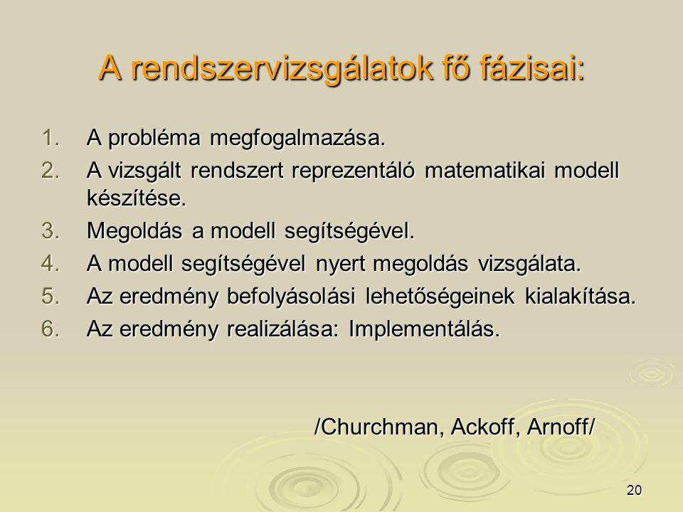 20 A rendszervizsgálatok fő fázisai: 1.A probléma megfogalmazása.