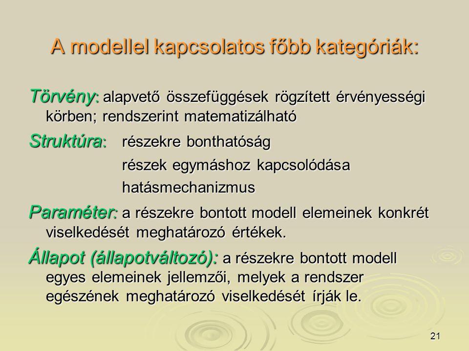 21 A modellel kapcsolatos főbb kategóriák: Törvény : alapvető összefüggések rögzített érvényességi körben; rendszerint matematizálható Struktúra : részekre bonthatóság részek egymáshoz kapcsolódása hatásmechanizmus Paraméter : a részekre bontott modell elemeinek konkrét viselkedését meghatározó értékek.
