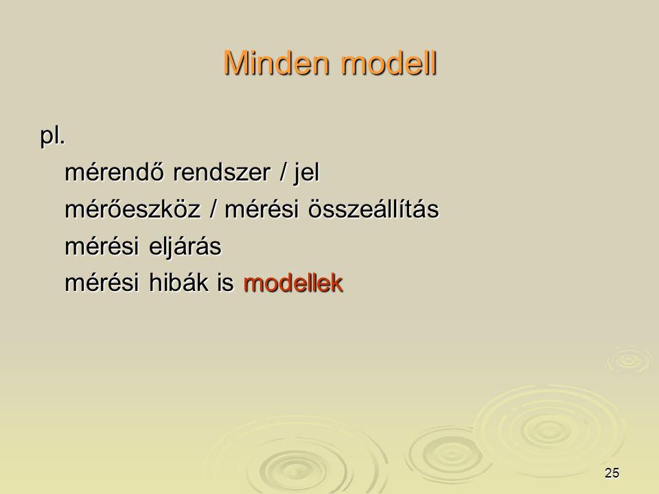 25 Minden modell pl.