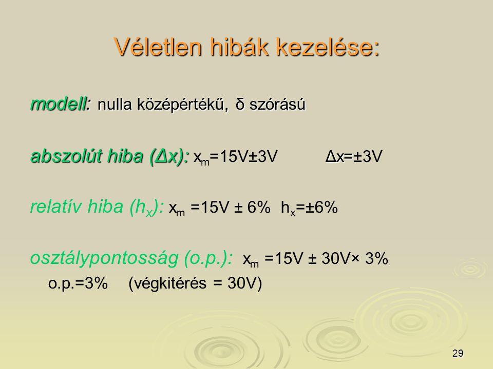 29 Véletlen hibák kezelése: modell: nulla középértékű, δ szórású abszolút hiba (Δx): Δx= abszolút hiba (Δx): x m =15V±3VΔx=±3V relatív hiba (h x ): x m =15V ± 6% h x =±6% osztálypontosság (o.p.): x m =15V ± 30V× 3% o.p.=3%(végkitérés = 30V)