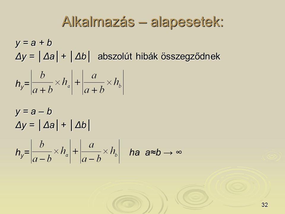 32 Alkalmazás – alapesetek: y = a + b Δy = │Δa│+ │Δb│ abszolút hibák összegződnek hy=hy= y = a – b Δy = │Δa│+ │Δb│ h y =ha a≈b → ∞
