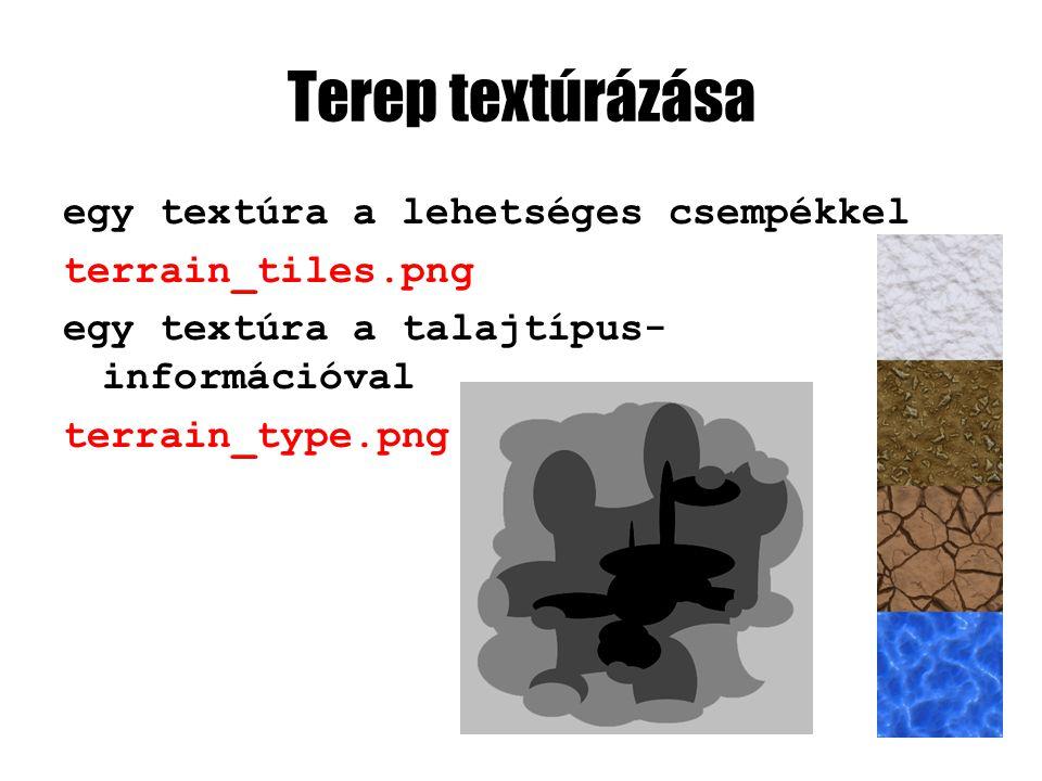 Terep textúrázása egy textúra a lehetséges csempékkel terrain_tiles.png egy textúra a talajtípus- információval terrain_type.png
