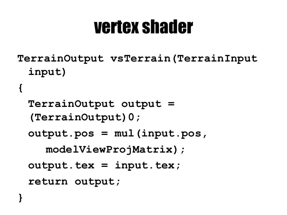 vertex shader TerrainOutput vsTerrain(TerrainInput input) { TerrainOutput output = (TerrainOutput)0; output.pos = mul(input.pos, modelViewProjMatrix); output.tex = input.tex; return output; }