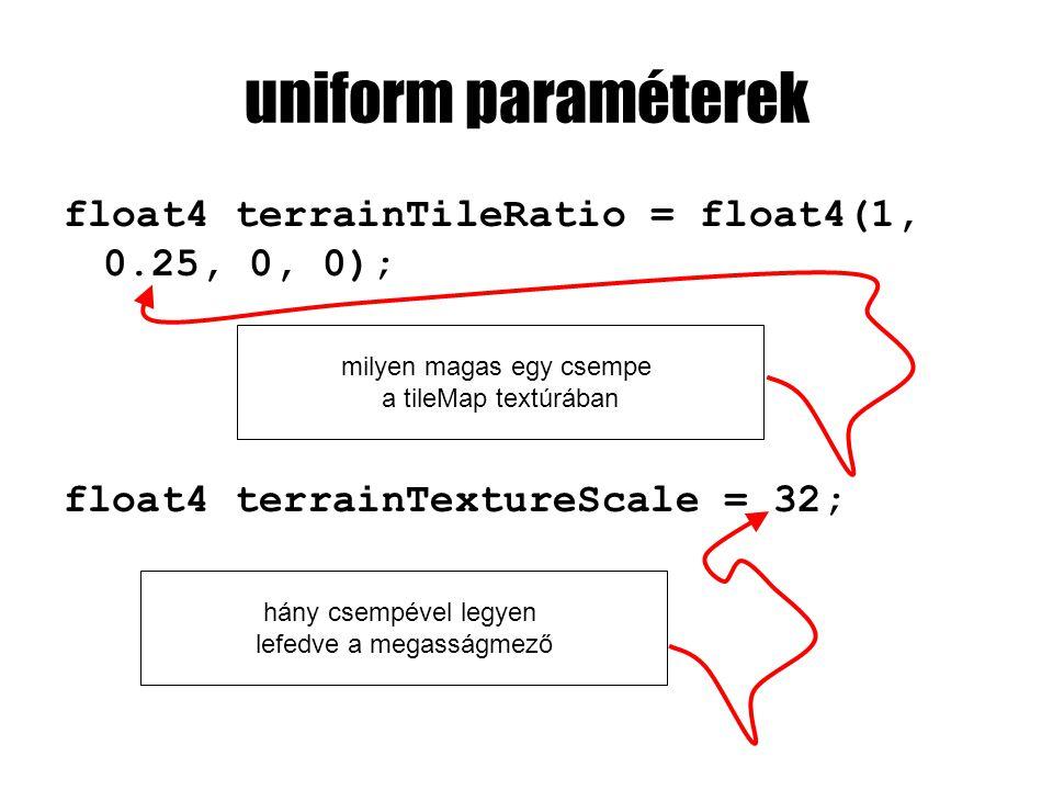uniform paraméterek float4 terrainTileRatio = float4(1, 0.25, 0, 0); float4 terrainTextureScale = 32; milyen magas egy csempe a tileMap textúrában hány csempével legyen lefedve a megasságmező