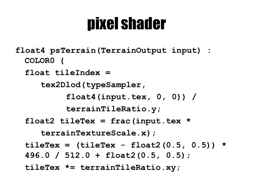 pixel shader float4 psTerrain(TerrainOutput input) : COLOR0 { float tileIndex = tex2Dlod(typeSampler, float4(input.tex, 0, 0)) / terrainTileRatio.y; float2 tileTex = frac(input.tex * terrainTextureScale.x); tileTex = (tileTex - float2(0.5, 0.5)) * 496.0 / 512.0 + float2(0.5, 0.5); tileTex *= terrainTileRatio.xy;