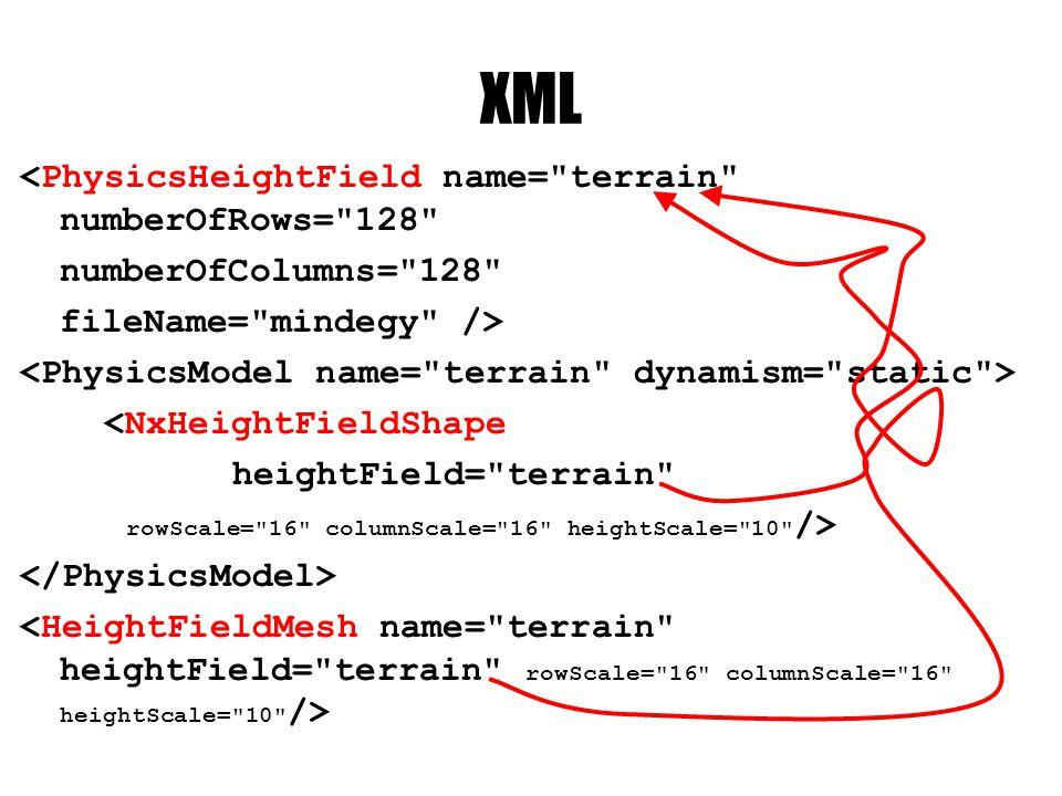 XML <PhysicsHeightField name= terrain numberOfRows= 128 numberOfColumns= 128 fileName= mindegy /> <NxHeightFieldShape heightField= terrain rowScale= 16 columnScale= 16 heightScale= 10 />